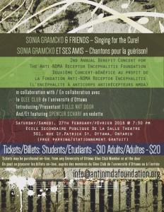 Sonia Gramcko & Friends Poster 2016